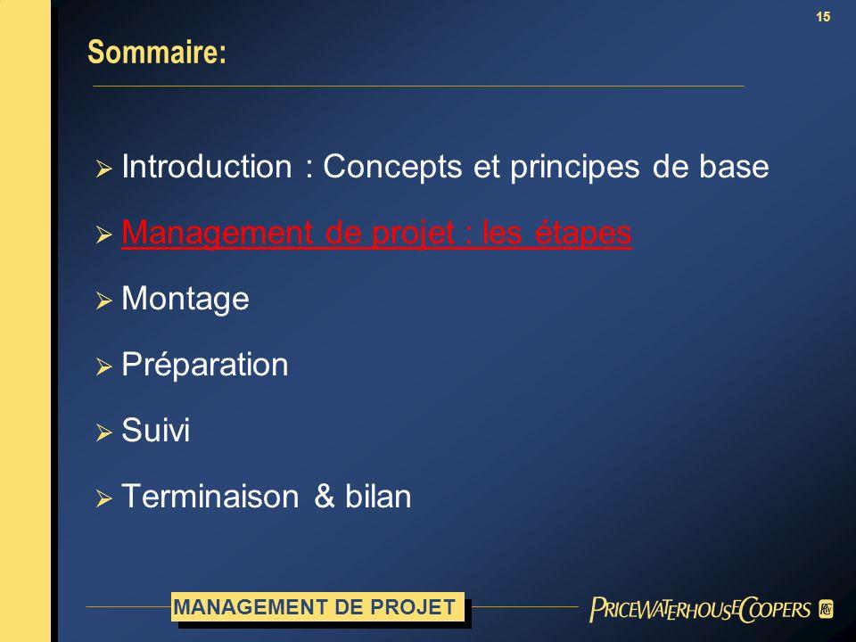 15 Sommaire: Introduction : Concepts et principes de base Management de projet : les étapes Montage Préparation Suivi Terminaison & bilan MANAGEMENT D