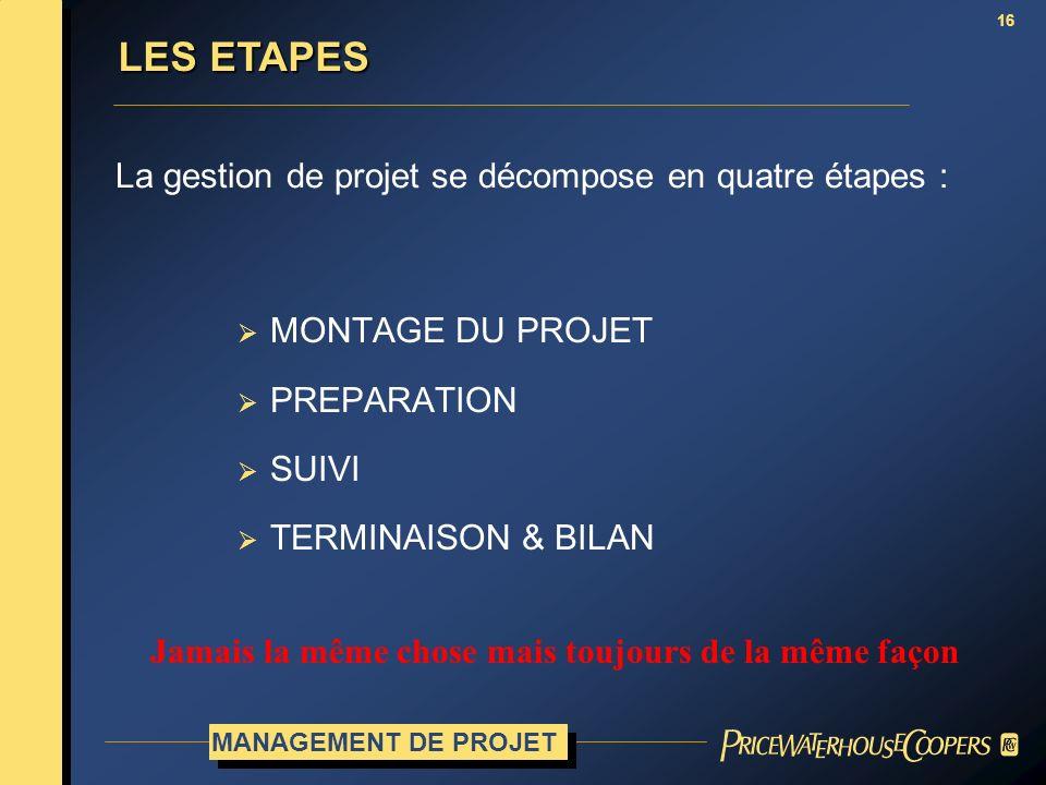 16 MONTAGE DU PROJET PREPARATION SUIVI TERMINAISON & BILAN LES ETAPES MANAGEMENT DE PROJET La gestion de projet se décompose en quatre étapes : Jamais