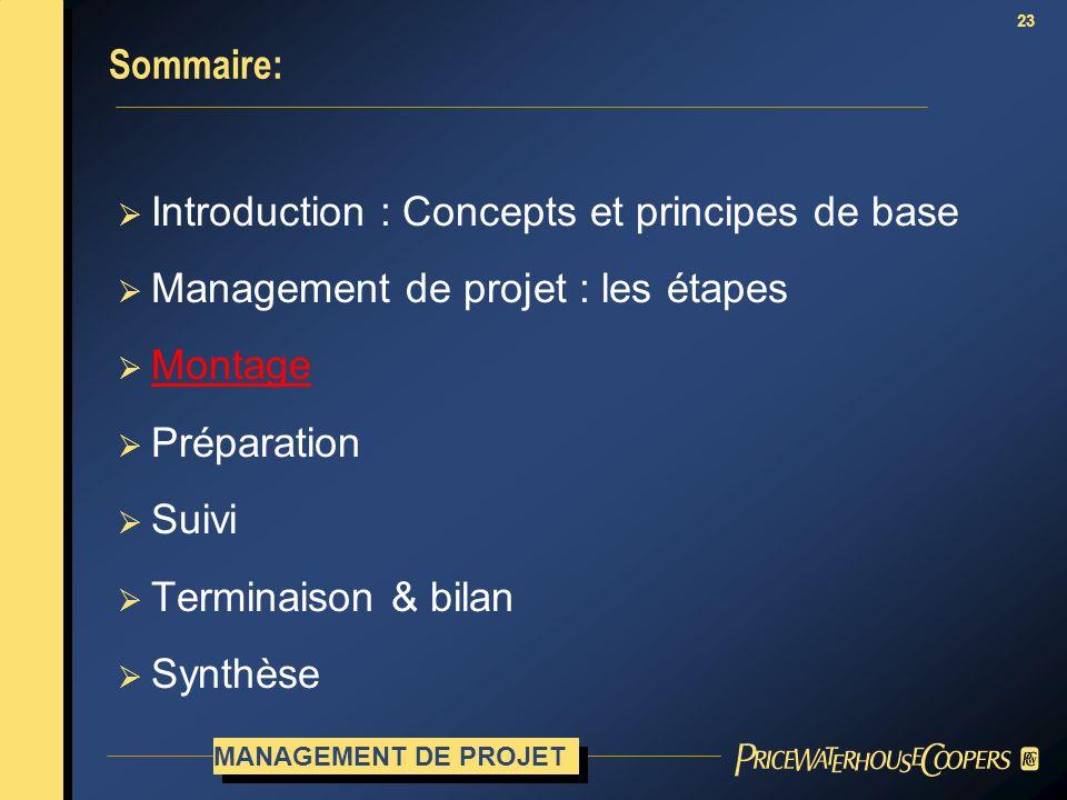 23 Sommaire: Introduction : Concepts et principes de base Management de projet : les étapes Montage Préparation Suivi Terminaison & bilan Synthèse MAN