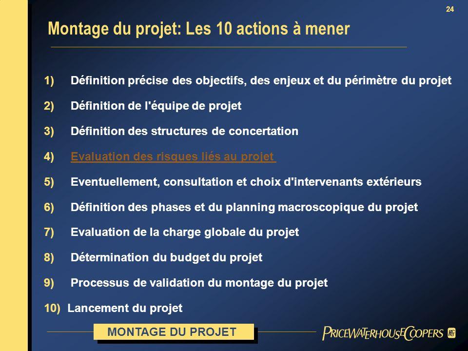 24 1) Définition précise des objectifs, des enjeux et du périmètre du projet 2) Définition de l'équipe de projet 3) Définition des structures de conce