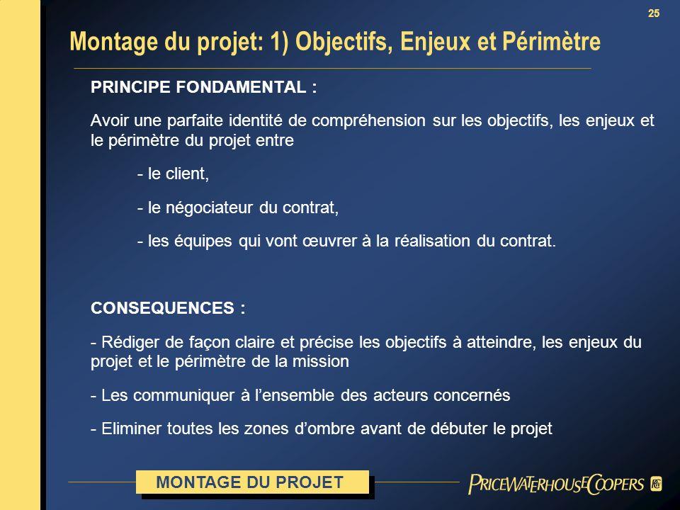 25 PRINCIPE FONDAMENTAL : Avoir une parfaite identité de compréhension sur les objectifs, les enjeux et le périmètre du projet entre - le client, - le