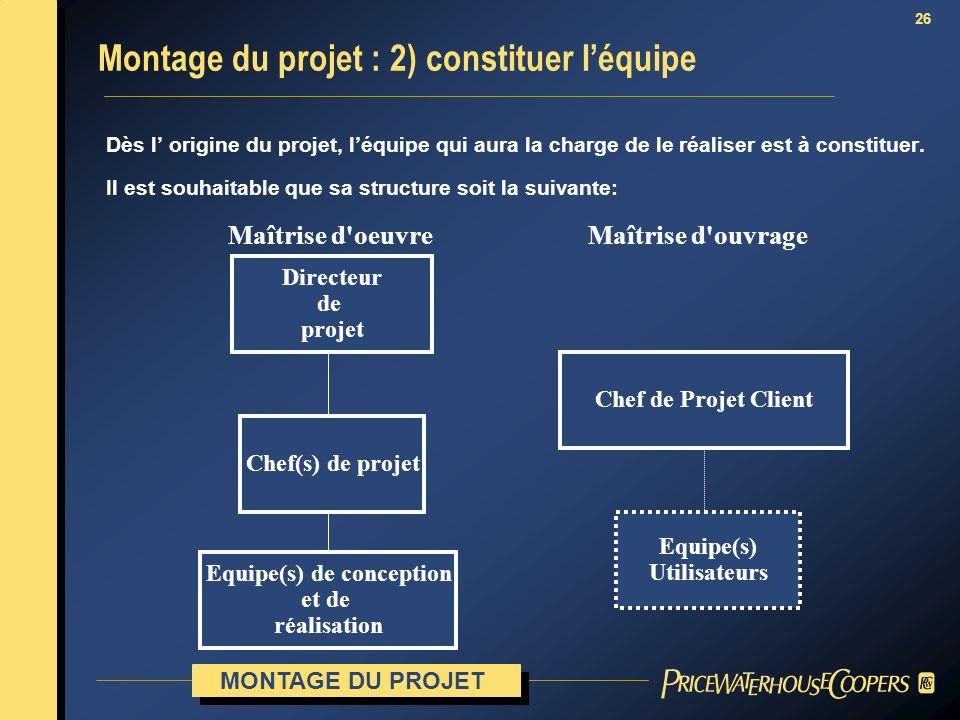 26 Montage du projet : 2) constituer léquipe Dès l origine du projet, léquipe qui aura la charge de le réaliser est à constituer. Il est souhaitable q