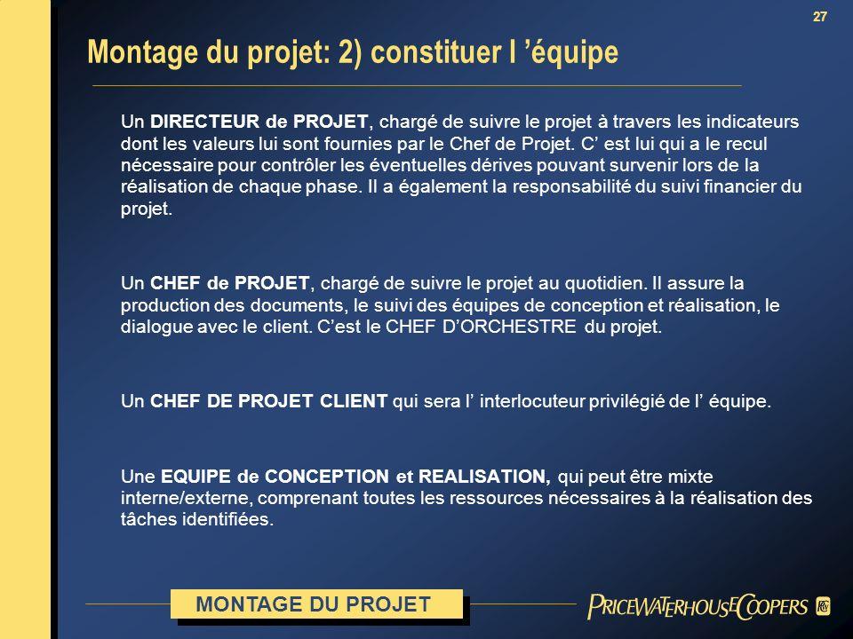 27 Montage du projet: 2) constituer l équipe Un DIRECTEUR de PROJET, chargé de suivre le projet à travers les indicateurs dont les valeurs lui sont fo