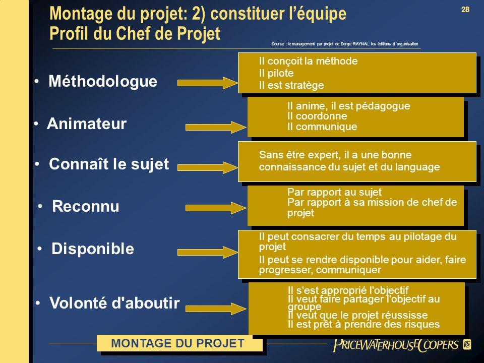 28 Profil du Chef de Projet Source : le management par projet de Serge RAYNAL: les éditions d organisation MONTAGE DU PROJET Montage du projet: 2) con