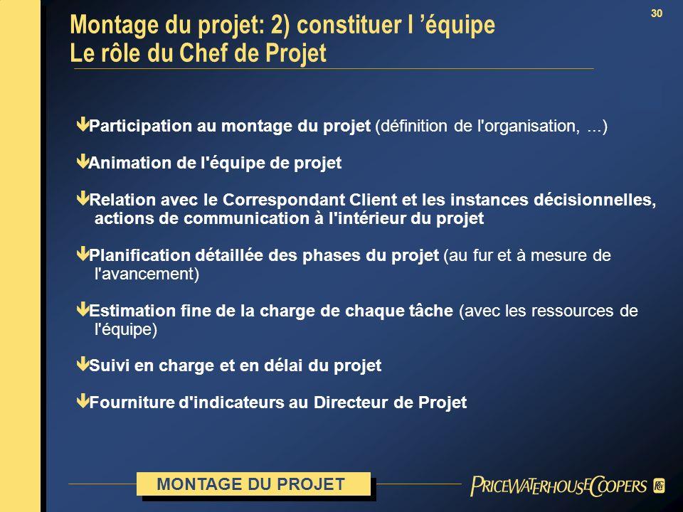 30 ê Participation au montage du projet (définition de l'organisation,...) ê Animation de l'équipe de projet ê Relation avec le Correspondant Client e