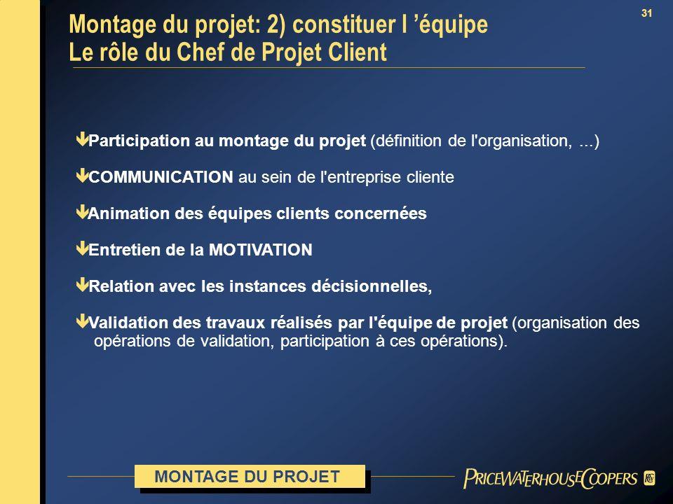 31 ê Participation au montage du projet (définition de l'organisation,...) ê COMMUNICATION au sein de l'entreprise cliente ê Animation des équipes cli