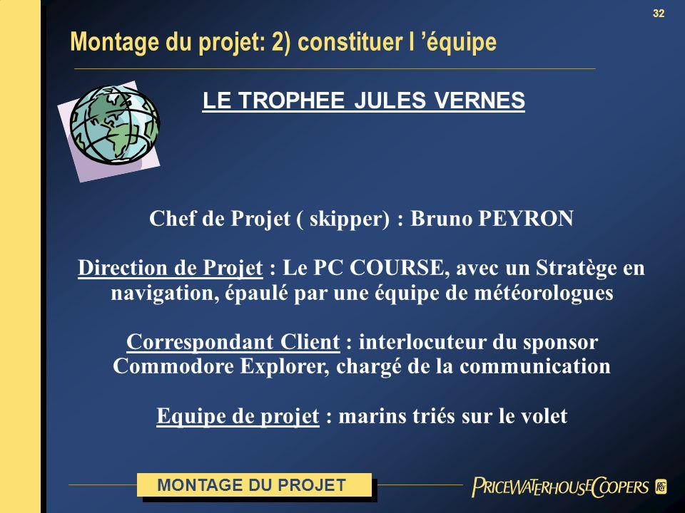 32 Montage du projet: 2) constituer l équipe MONTAGE DU PROJET LE TROPHEE JULES VERNES Chef de Projet ( skipper) : Bruno PEYRON Direction de Projet :