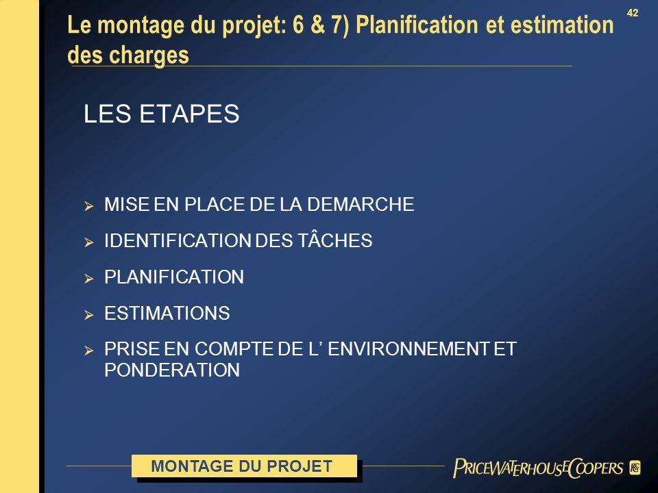 42 LES ETAPES MISE EN PLACE DE LA DEMARCHE IDENTIFICATION DES TÂCHES PLANIFICATION ESTIMATIONS PRISE EN COMPTE DE L ENVIRONNEMENT ET PONDERATION Le mo