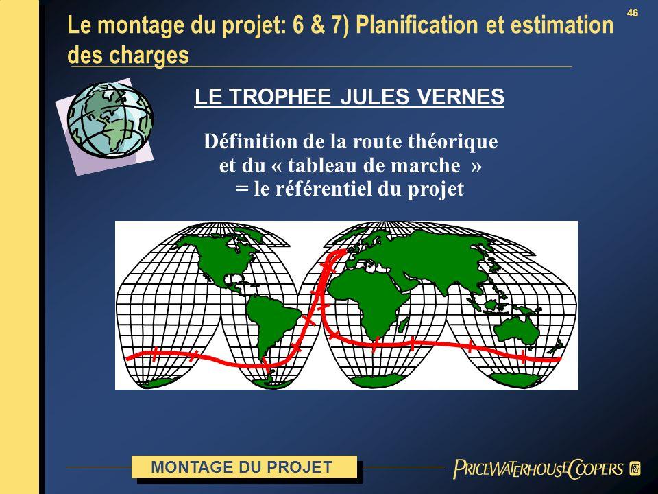 46 Le montage du projet: 6 & 7) Planification et estimation des charges MONTAGE DU PROJET LE TROPHEE JULES VERNES Définition de la route théorique et