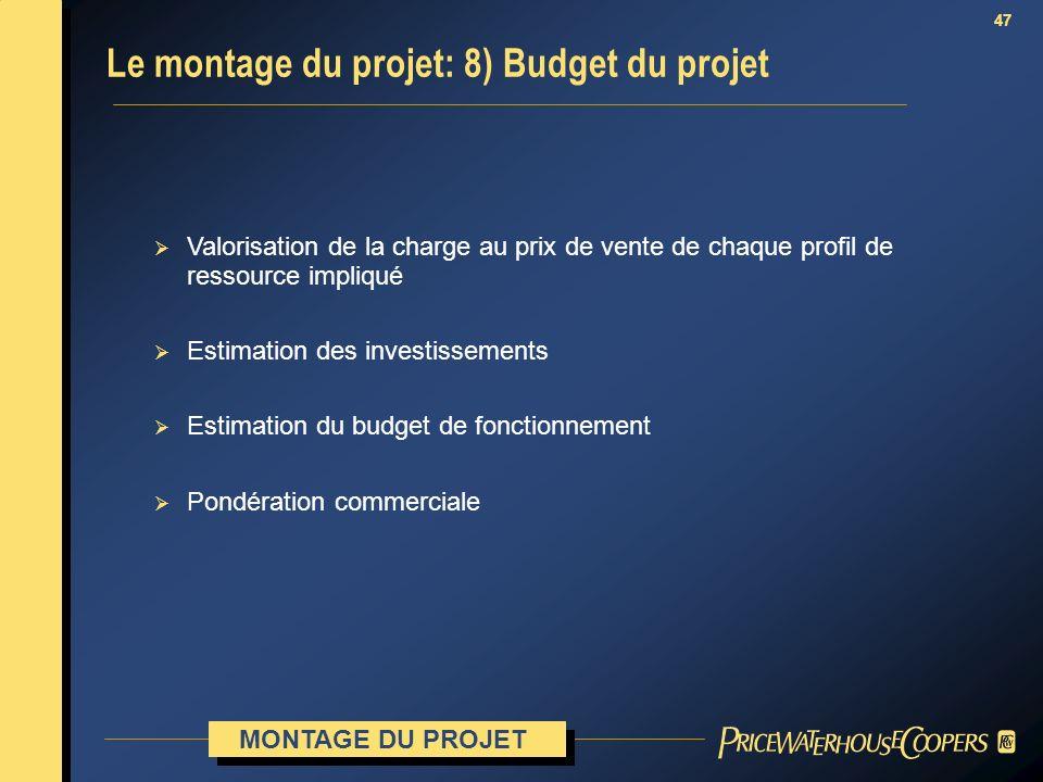 47 Le montage du projet: 8) Budget du projet MONTAGE DU PROJET Valorisation de la charge au prix de vente de chaque profil de ressource impliqué Estim