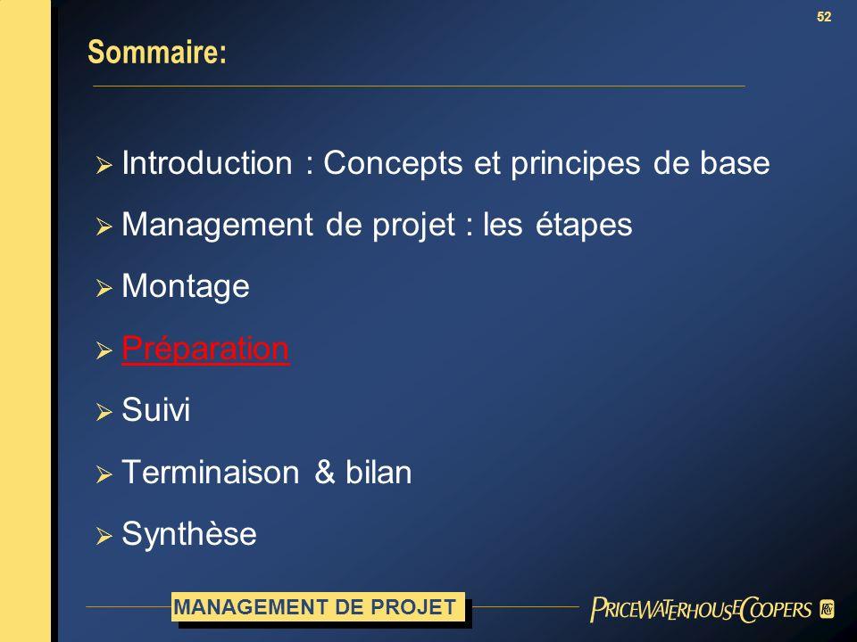 52 Sommaire: Introduction : Concepts et principes de base Management de projet : les étapes Montage Préparation Suivi Terminaison & bilan Synthèse MAN