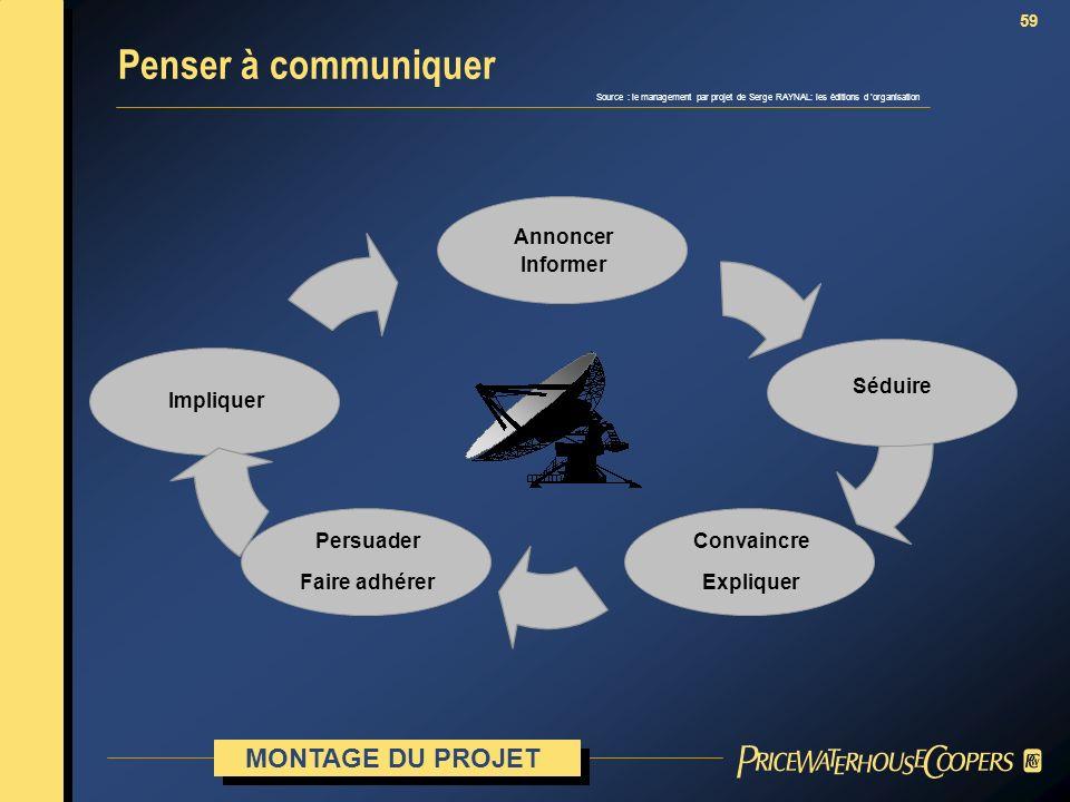 59 Penser à communiquer Source : le management par projet de Serge RAYNAL: les éditions d organisation Annoncer Informer Convaincre Expliquer Persuade