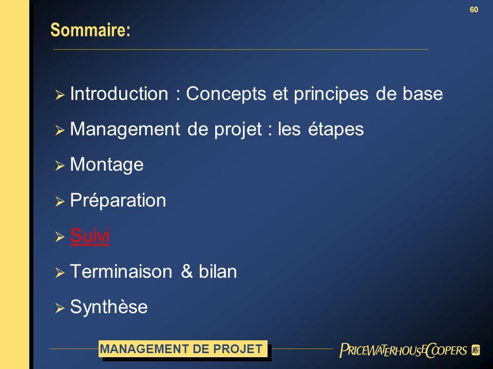 60 Sommaire: Introduction : Concepts et principes de base Management de projet : les étapes Montage Préparation Suivi Terminaison & bilan Synthèse MAN