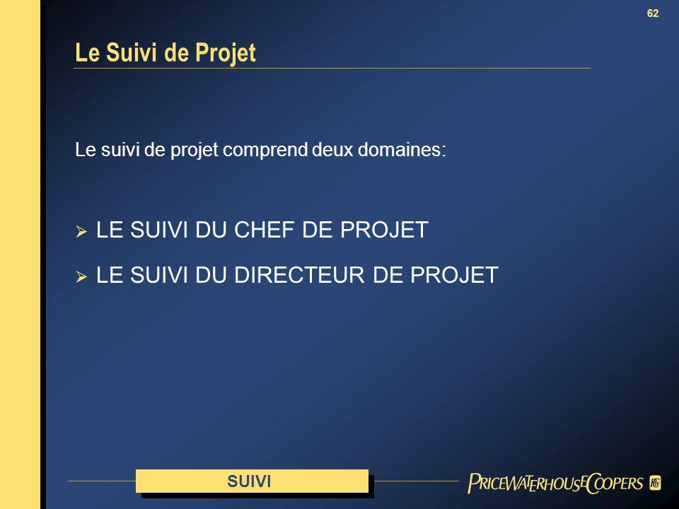 62 Le Suivi de Projet Le suivi de projet comprend deux domaines: LE SUIVI DU CHEF DE PROJET LE SUIVI DU DIRECTEUR DE PROJET SUIVI