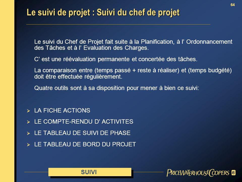 64 Le suivi du Chef de Projet fait suite à la Planification, à l Ordonnancement des Tâches et à l Evaluation des Charges. C est une réévaluation perma