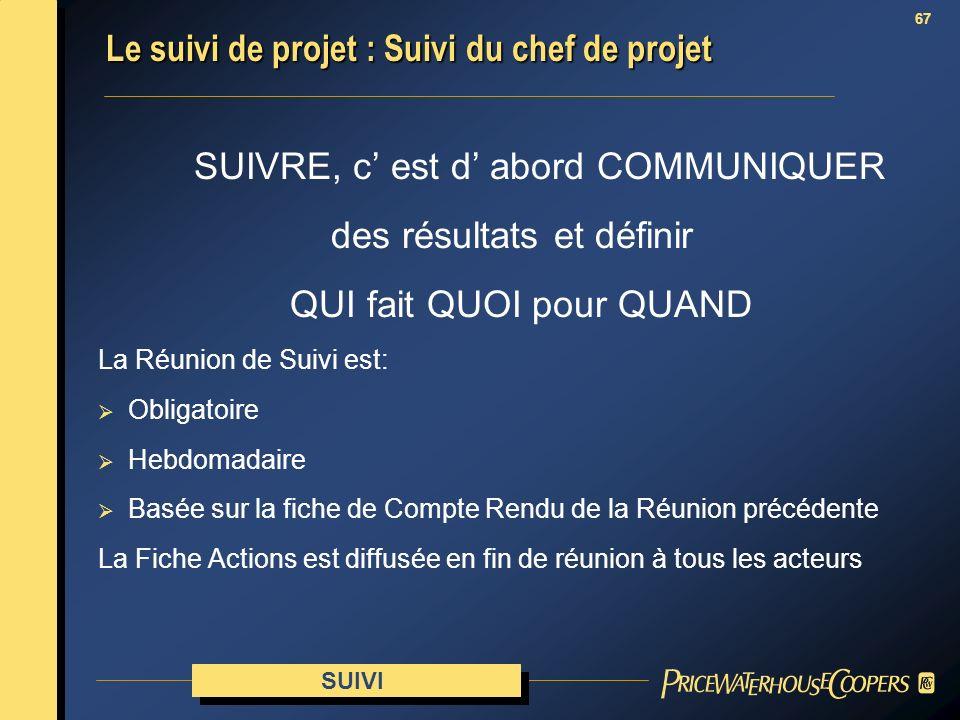 67 SUIVRE, c est d abord COMMUNIQUER des résultats et définir QUI fait QUOI pour QUAND La Réunion de Suivi est: Obligatoire Hebdomadaire Basée sur la