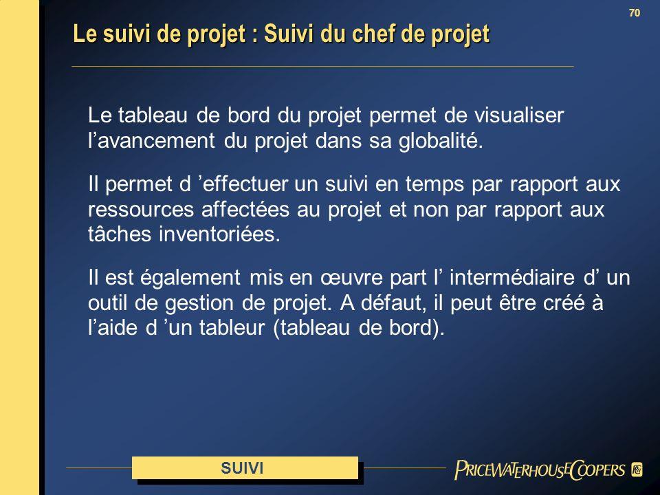 70 Le tableau de bord du projet permet de visualiser lavancement du projet dans sa globalité. Il permet d effectuer un suivi en temps par rapport aux