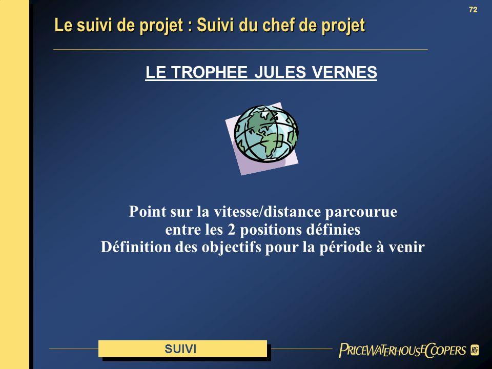 72 SUIVI Le suivi de projet : Suivi du chef de projet LE TROPHEE JULES VERNES Point sur la vitesse/distance parcourue entre les 2 positions définies D