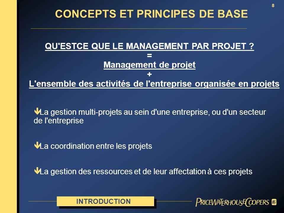 8 QU'ESTCE QUE LE MANAGEMENT PAR PROJET ? = Management de projet + L'ensemble des activités de l'entreprise organisée en projets ê La gestion multi-pr