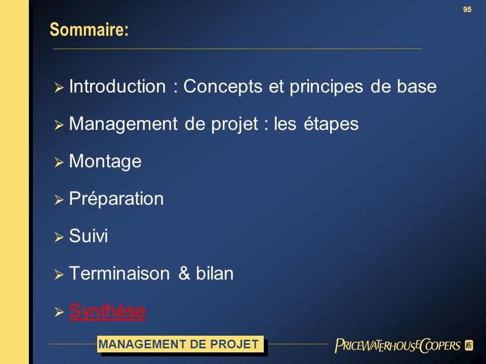 95 Sommaire: Introduction : Concepts et principes de base Management de projet : les étapes Montage Préparation Suivi Terminaison & bilan Synthèse MAN