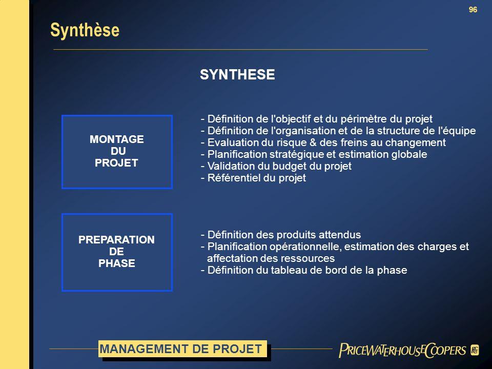 96 SYNTHESE MONTAGE DU PROJET - Définition de l'objectif et du périmètre du projet - Définition de l'organisation et de la structure de l'équipe - Eva