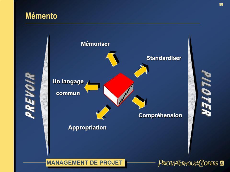 98 Mémento Standardiser Appropriation Mémoriser Un langage commun Compréhension MANAGEMENT DE PROJET