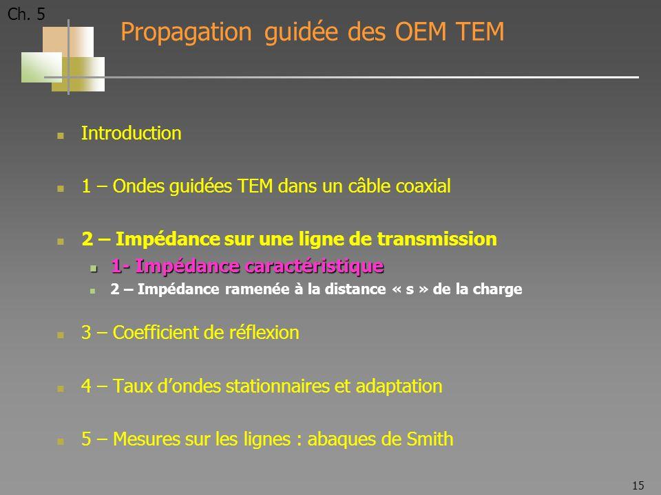 15 Ch. 5 Propagation guidée des OEM TEM Introduction 1 – Ondes guidées TEM dans un câble coaxial 2 – Impédance sur une ligne de transmission 1- Impéda