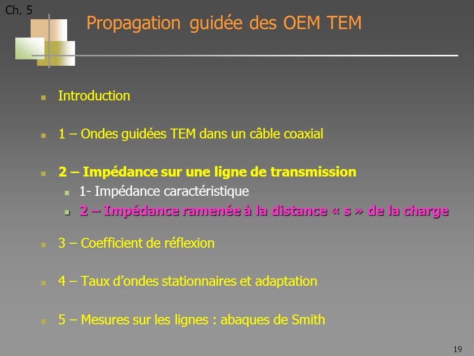 19 Ch. 5 Propagation guidée des OEM TEM Introduction 1 – Ondes guidées TEM dans un câble coaxial 2 – Impédance sur une ligne de transmission 1- Impéda