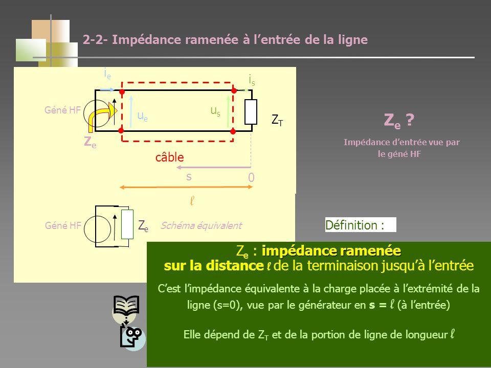 20 Z e ? Impédance dentrée vue par le géné HF ZTZT Géné HF impédance ramenée Z e : impédance ramenée sur la distance l de la terminaison jusquà lentré