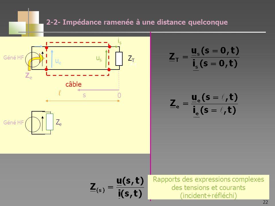 22 ZTZT Géné HF ZeZe ZeZe ZTZT câble ueue usus isis s 0 l 2-2- Impédance ramenée à une distance quelconque ZTZT Rapports des expressions complexes des tensions et courants (incident+réfléchi)