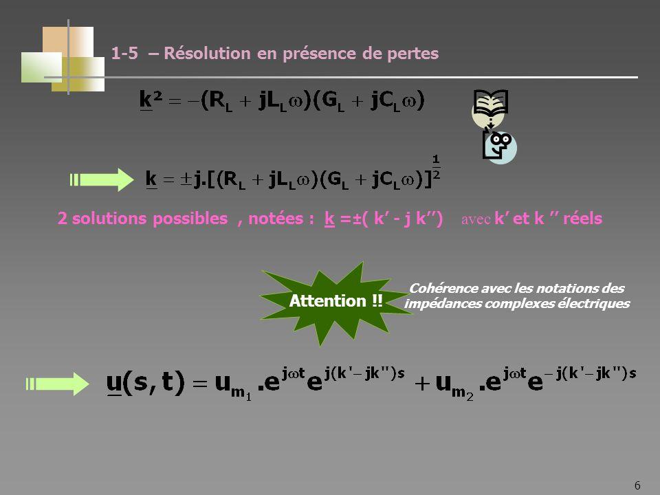 6 2 solutions possibles, notées : k =±( k - j k) avec k et k réels Attention !! Cohérence avec les notations des impédances complexes électriques 1-5