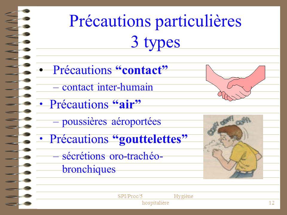 SPI/Proc/5 Hygiène hospitalière12 Précautions particulières 3 types Précautions contact –contact inter-humain Précautions air –poussières aéroportées