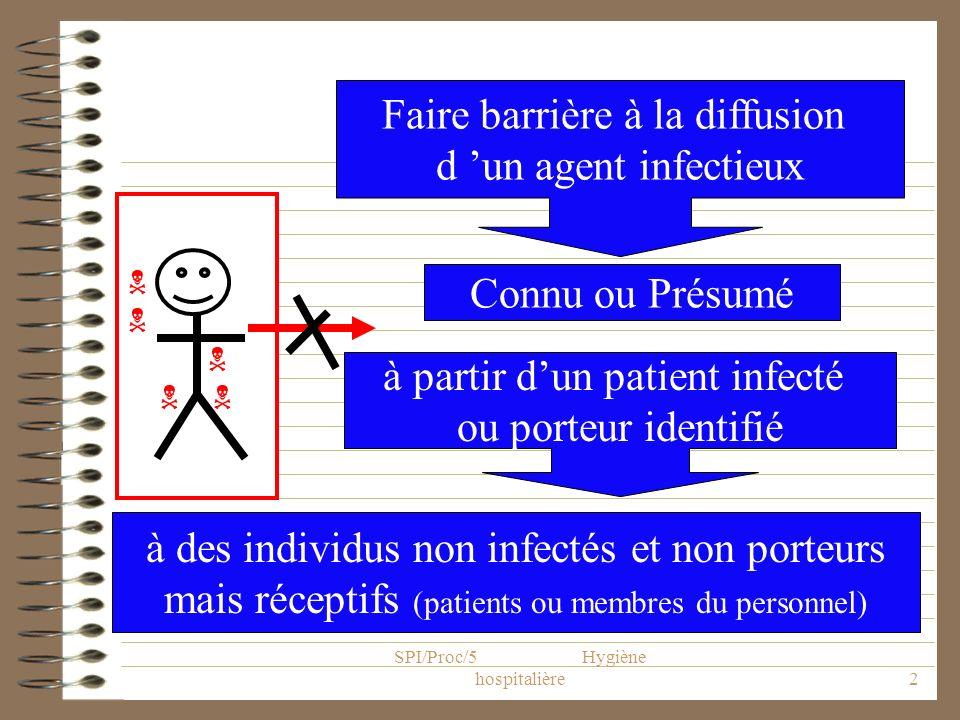 SPI/Proc/5 Hygiène hospitalière2 Objectif Faire barrière à la diffusion d un agent infectieux Connu ou Présumé à partir dun patient infecté ou porteur