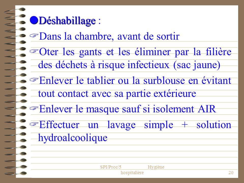 SPI/Proc/5 Hygiène hospitalière20 Déshabillage Déshabillage : Dans la chambre, avant de sortir Oter les gants et les éliminer par la filière des déche