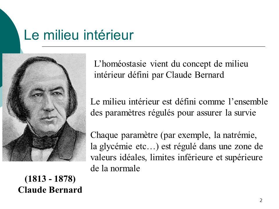 2 Le milieu intérieur (1813 - 1878) Claude Bernard Le milieu intérieur est défini comme lensemble des paramètres régulés pour assurer la survie Chaque