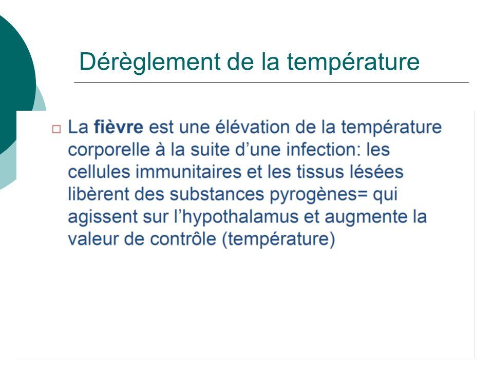 31 Dérèglement de la température