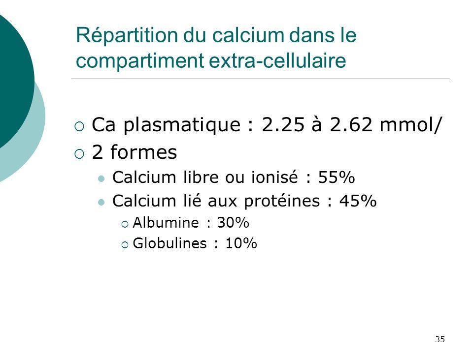 35 Répartition du calcium dans le compartiment extra-cellulaire Ca plasmatique : 2.25 à 2.62 mmol/ 2 formes Calcium libre ou ionisé : 55% Calcium lié