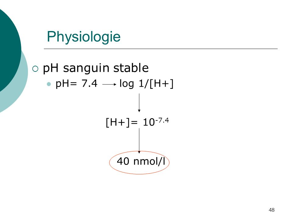 48 Physiologie pH sanguin stable pH= 7.4log 1/[H+] [H+]= 10 -7.4 40 nmol/l