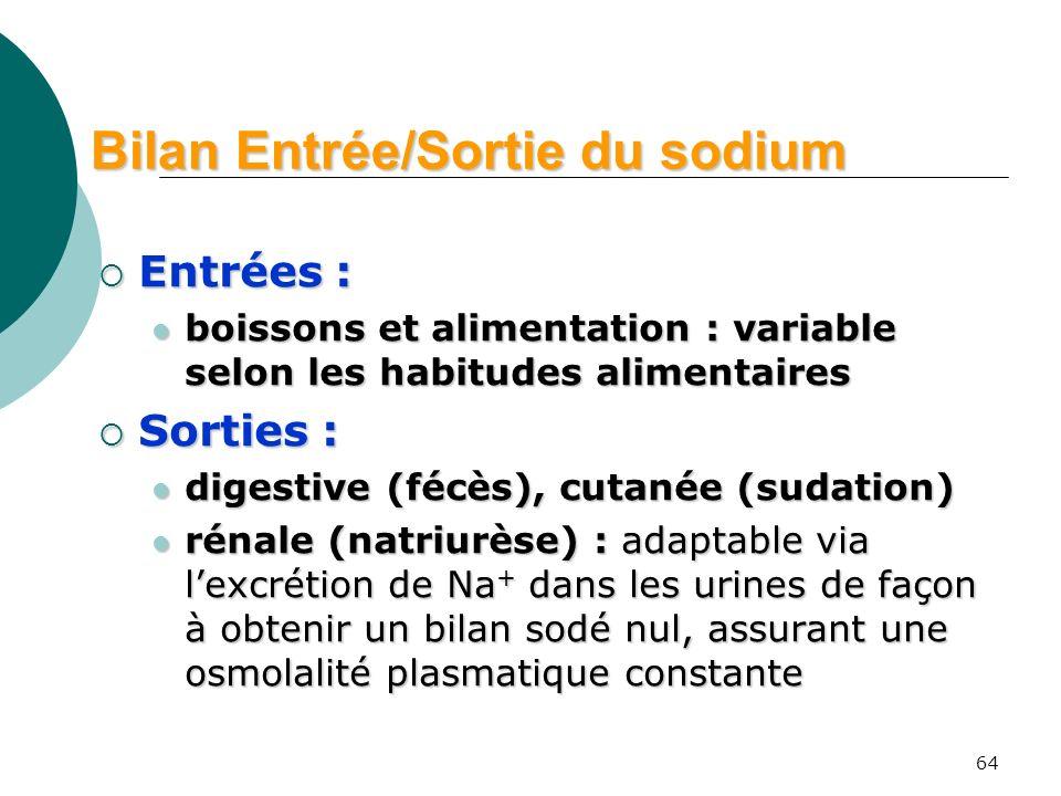 64 Bilan Entrée/Sortie du sodium Entrées : Entrées : boissons et alimentation : variable selon les habitudes alimentaires boissons et alimentation : v
