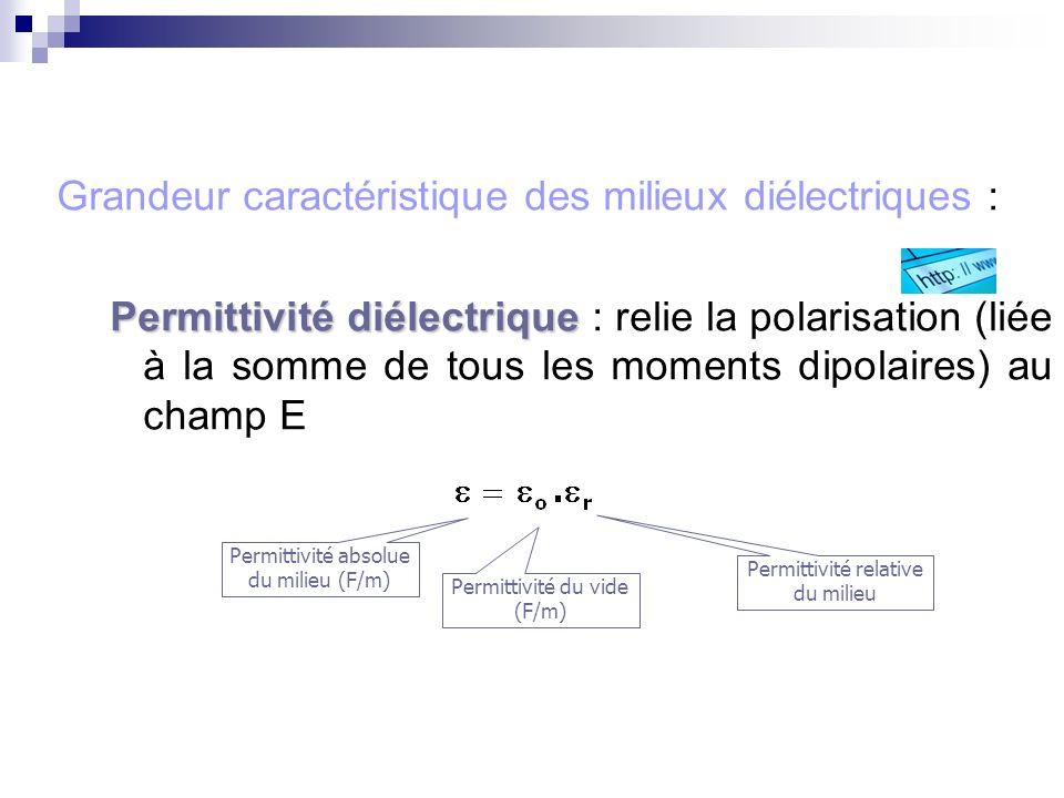 Grandeur caractéristique des milieux diélectriques : Permittivité diélectrique Permittivité diélectrique : relie la polarisation (liée à la somme de tous les moments dipolaires) au champ E Permittivité absolue du milieu (F/m) Permittivité du vide (F/m) Permittivité relative du milieu Introduction