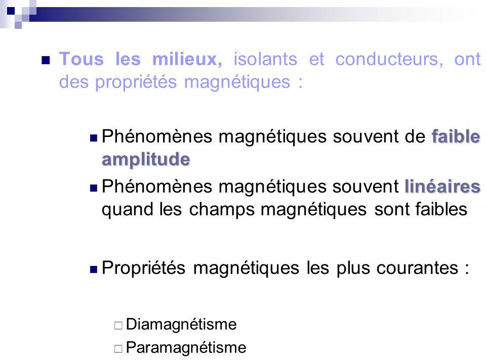 Tous les milieux, isolants et conducteurs, ont des propriétés magnétiques : faible amplitude Phénomènes magnétiques souvent de faible amplitude linéaires Phénomènes magnétiques souvent linéaires quand les champs magnétiques sont faibles Propriétés magnétiques les plus courantes : Diamagnétisme Paramagnétisme Introduction