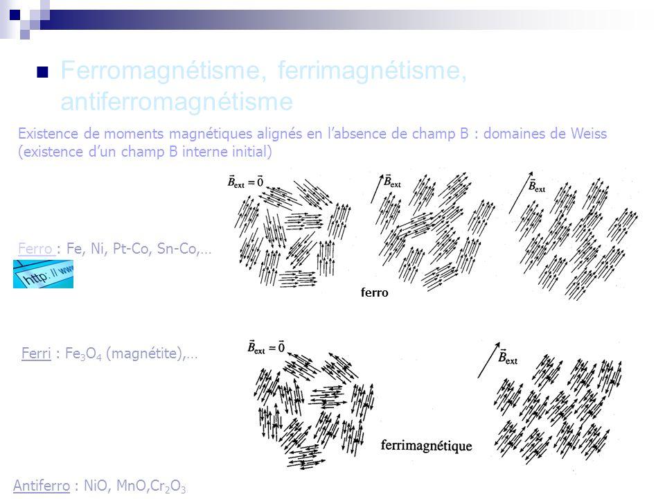 Ferromagnétisme, ferrimagnétisme, antiferromagnétisme Existence de moments magnétiques alignés en labsence de champ B : domaines de Weiss (existence dun champ B interne initial) ferro Ferro Ferro : Fe, Ni, Pt-Co, Sn-Co,… Ferri : Fe 3 O 4 (magnétite),… Antiferro : NiO, MnO,Cr 2 O 3 Introduction