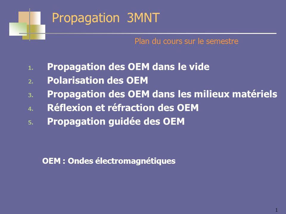 1 Propagation 3MNT 1. Propagation des OEM dans le vide 2. Polarisation des OEM 3. Propagation des OEM dans les milieux matériels 4. Réflexion et réfra