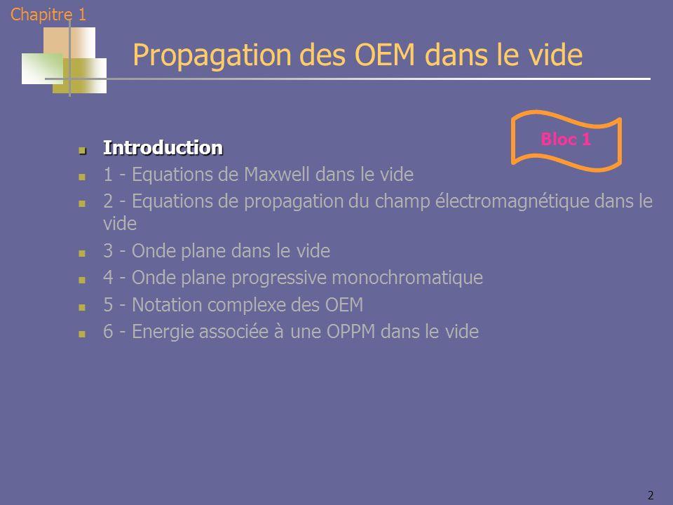 2 Introduction Introduction 1 - Equations de Maxwell dans le vide 2 - Equations de propagation du champ électromagnétique dans le vide 3 - Onde plane