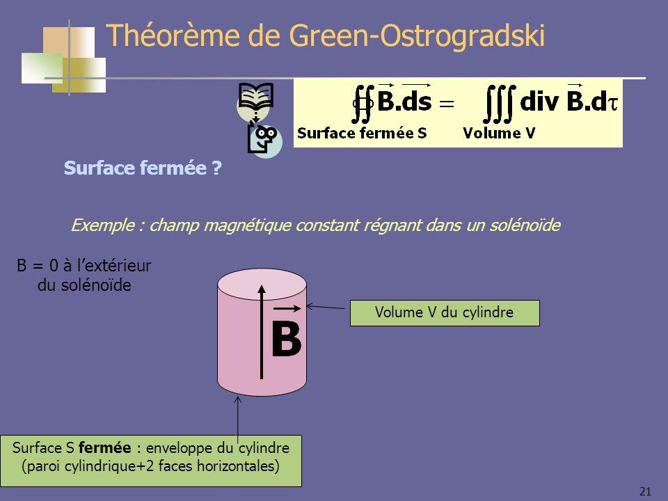 21 Théorème de Green-Ostrogradski B = 0 à lextérieur du solénoïde Volume V du cylindre Surface S fermée : enveloppe du cylindre (paroi cylindrique+2 f