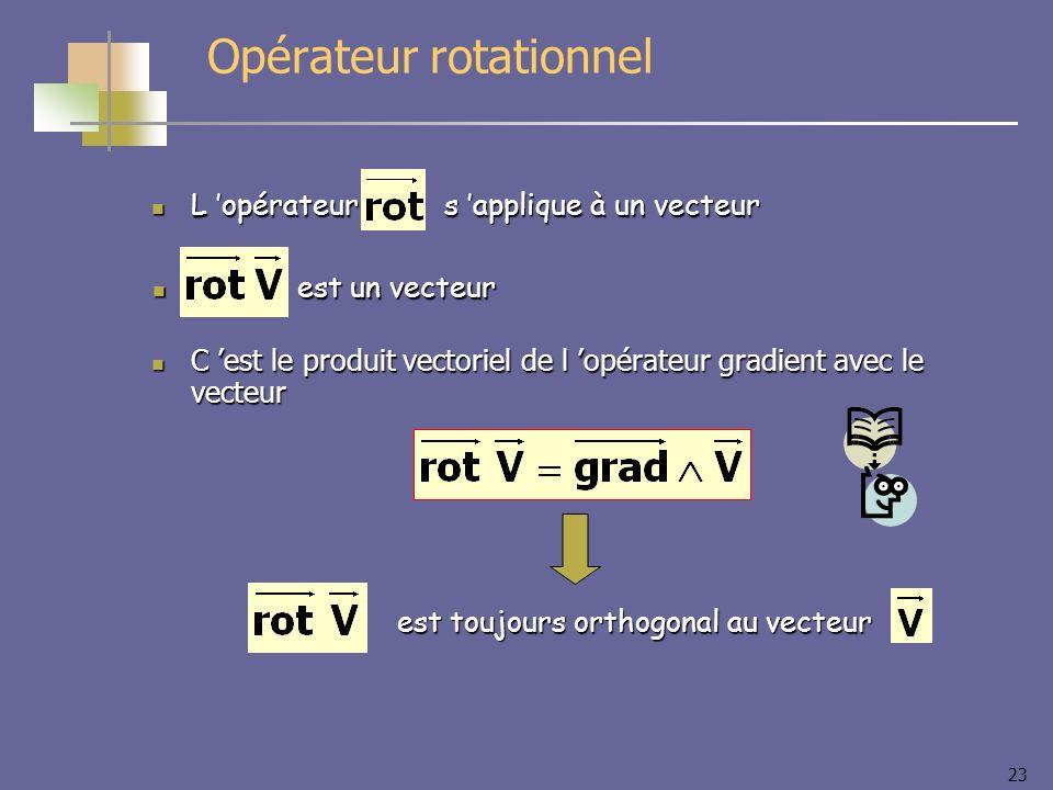 23 L opérateur s applique à un vecteur L opérateur s applique à un vecteur C est le produit vectoriel de l opérateur gradient avec le vecteur C est le