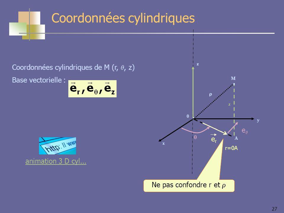 27 Coordonnées cylindriques de M (r,, z) Base vectorielle : y x z 0 M z A erer r=0A e animation 3 D cyl... Coordonnées cylindriques Ne pas confondre r