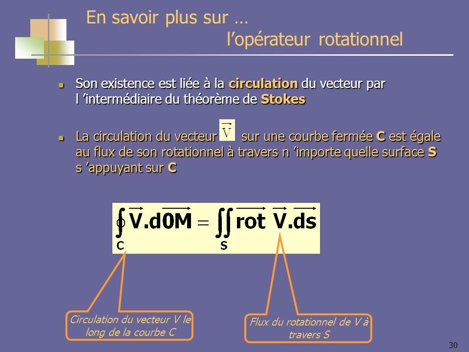 30 Son existence est liée à la circulation du vecteur par l intermédiaire du théorème de Stokes Son existence est liée à la circulation du vecteur par