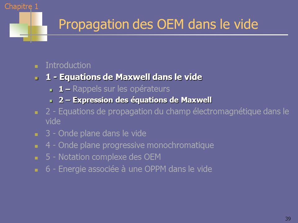 39 Introduction 1 - Equations de Maxwell dans le vide 1 - Equations de Maxwell dans le vide 1 – 1 – Rappels sur les opérateurs 2 – Expression des équa