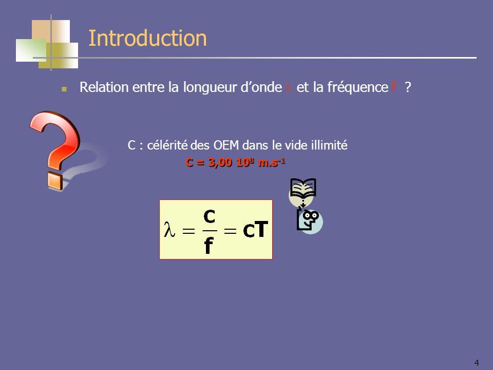 4 Relation entre la longueur donde et la fréquence f ? C : célérité des OEM dans le vide illimité C = 3,00 10 8 m.s -1 C = 3,00 10 8 m.s -1 Introducti